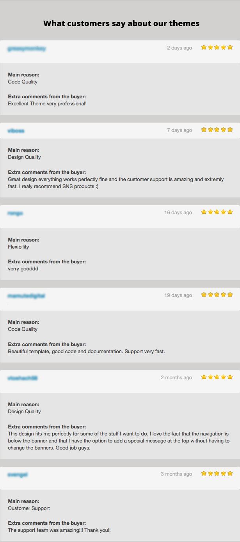 SNS Nazic - Premium Responsive Magento Theme
